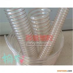 耐磨pu透明管
