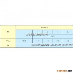 上海鸿宜实业大量现货供应磷铁