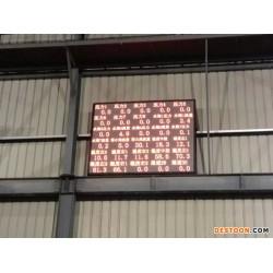 工业现场LED参数屏4-20MA|MODBUS