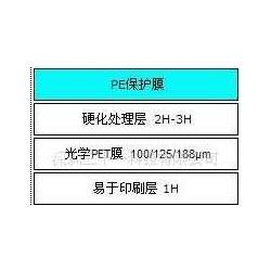 .188双面加硬日本中岛光学防刮PET