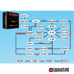 中山市古镇ERP管理系统财务系统多少钱一套18807608140瑞芯软件小曾