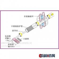 LAYHER 比例方向阀控气动缸