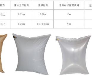 成都供应集装箱缓冲袋 充气袋重庆厂家直销价格实惠 量大更优