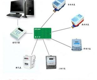 衡阳IC卡冷水表/衡阳大口径刷卡水表价格