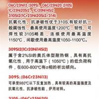 不锈钢1Cr25Ni20Si2钢材热轧310SI2供应