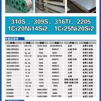 無錫亮鑫太鋼316Ti不銹鋼平板4.0圖片