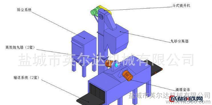 钢结构抛丸清理机H型钢网架钢构抛丸除锈强化打砂机