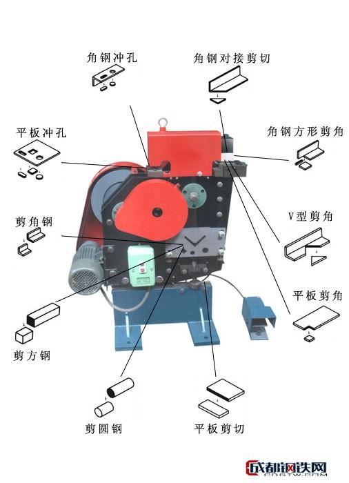 直銷風管角鋼法蘭剪斷沖孔機 沖孔 剪切 剪角