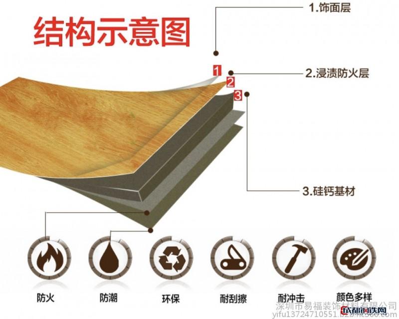 深圳市易福装饰材料有限公司